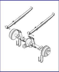Fahrgestell / Räder